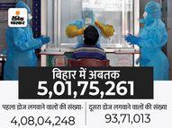 आप इनमें नहीं हैं शामिल तो आज ही लगवाएं कोरोना का टीका, अब 6 करोड़ में हो जाएं शामिल बिहार,Bihar - Money Bhaskar