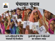 मायके पहुंचकर चुनावी ताल ठोक रहीं महिलाएं, आधी से ज्यादा हैं महिला कैंडिडेट वुमन,Women - Money Bhaskar