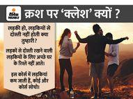 लड़कियां घरवालों से क्यों छुपाती हैं लड़कों से अपनी फ्रेंडशिप रिलेशनशिप,Relationship - Money Bhaskar