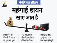 स्मार्टफोन, लैपटॉप, टीवी समेत दूसरे इलेक्ट्रॉनिक और होम अप्लायंस होंगे महंगे; समझिए आपकी जेब पर क्या होगा असर?|बिजनेस,Business - Money Bhaskar