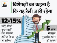 करेक्शन की आशंकाओं के बावजूद बाजार में आगे भी बुल रन बरकरार रहने की उम्मीद|कंज्यूमर,Consumer - Money Bhaskar