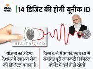PM मोदी ने लॉन्च किया प्रधानमंत्री डिजिटल हेल्थ मिशन, यहां जानें कैसे बनेगा आपका हेल्थ कार्ड और इससे क्या फायदा होगा|कंज्यूमर,Consumer - Money Bhaskar