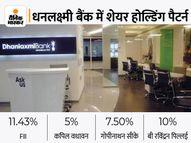 29 सितंबर को होने वाली AGM को कैंसल करने की मांग, रविंद्रन पिल्लई बोर्ड में चाहते हैं वापसी|इकोनॉमी,Economy - Money Bhaskar