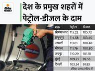 इस महीने आज छठवीं बार महंगे हुए पेट्रोल-डीजल, दिल्ली में पेट्रोल 103.24 और डीजल 91.83 रुपए पर पहुंचा|पर्सनल फाइनेंस,Personal Finance - Money Bhaskar