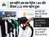 इस महीने अब तक 7वीं बार बढ़े पेट्रोल-डीजल के दाम, दिल्ली में पेट्रोल 103.54 और डीजल 92.12 रुपए पर पहुंचा|पर्सनल फाइनेंस,Personal Finance - Money Bhaskar