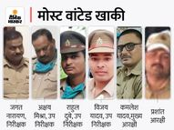 गोरखपुर पुलिस खंगाल रही कुंडली, कानपुर पुलिस दे रही गिरफ्तारी पर जोर; एक लाख इनाम बढ़ते ही बढा एनकाउंटर का खौफ, अब जल्द सरेंडर कर सकते हैं आरोपी|कानपुर देहात,Kanpur Dehat - Money Bhaskar