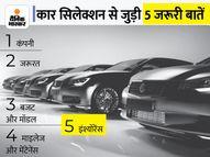 कंपनी से लेकर मॉडल और कीमत तक 5 बातों का ध्यान रखेंगे तो पहली कार को सिलेक्ट करने में होगी आसानी टेक & ऑटो,Tech & Auto - Money Bhaskar