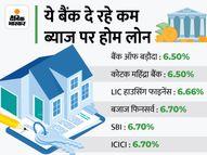 बजाज फिनसर्व ने होम लोन की ब्याज दर में कटौती की, अब 6.70% ब्याज पर मिलेगा 5 करोड़ तक का कर्ज|पर्सनल फाइनेंस,Personal Finance - Money Bhaskar