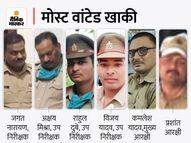 दरोगा और सिपाही के जेल पहुंचते ही इंस्पेक्टर जेएन सिंह और दरोगा अक्षय मिश्रा के चेहरे पर आई खुशी; ठहाके लगाकर किया स्वागत, बैग में सामान लेकर जेल पहुंचे दोनों|कानपुर देहात,Kanpur Dehat - Money Bhaskar