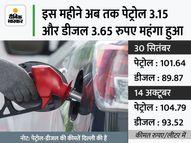 अक्टूबर में पेट्रोल 3.15, डीजल 3.65 रुपए महंगा हुआ, अब 30 राज्यों में पेट्रोल और 13 राज्यों में डीजल 100 के पार|पर्सनल फाइनेंस,Personal Finance - Money Bhaskar