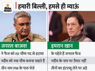 ISI चीफ की नियुक्ति पर आर्मी चीफ से भिड़े इमरान; संभावित दावेदारों का इंटरव्यू लेना चाहते हैं पाक PM|विदेश,International - Money Bhaskar