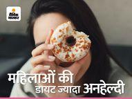 पाकिस्तान केमंत्री नेगरीबीहटानेके लिएदीकम खानेकीसलाह, जानिए, किस देश में सबसे ज्यादा खाऊ, भारत की महिलाएंलिस्ट मेंकहां?|लाइफस्टाइल,Lifestyle - Money Bhaskar