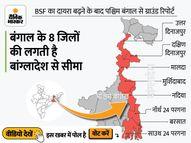 5-5 हजार रुपए में बांग्लादेश से बंगाल में घुसते हैं घुसपैठिए, BJP बोली; यहां जिहादी खेला चल रहा|DB ओरिजिनल,DB Original - Money Bhaskar