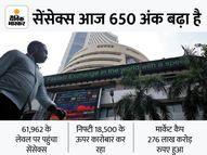 सेंसेक्स आज या कल 62000 को टच कर सकता है, दीवाली तक 64000 जा सकता है|इकोनॉमी,Economy - Money Bhaskar