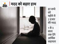 कोरोना में पेरेंट्स को खो चुके बच्चों को हर माह देंगे आर्थिक मदद, 24 घंटे में 16 लोग आगे आए|इंदौर,Indore - Money Bhaskar