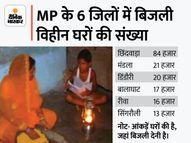 20 जिलों के 2.31 लाख घरों में बिजली नहीं, छिंदवाड़ा में सबसे ज्यादा 83 हजार परिवार लालटेन युग में|सागर,Sagar - Money Bhaskar