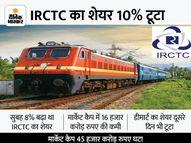 सुबह रिकॉर्ड हाई बनाने के बाद 10% टूटा शेयर, मार्केट कैप 16 हजार करोड़ घटा|इकोनॉमी,Economy - Money Bhaskar