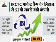IRCTC ने 100 रुपए के निवेश को किया 2000, मार्केट कैप 1 लाख करोड़|इकोनॉमी,Economy - Money Bhaskar