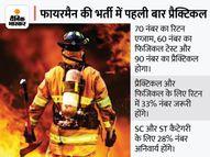 629 पदों के लिए रिटन, फिजिकल के साथ देना होगा प्रैक्टिकल; 33% अंक अनिवार्य|जयपुर,Jaipur - Money Bhaskar