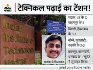 सबसे ज्यादा 7 मद्रास, खड़गपुर से 5 छात्र; नीमच के RTI एक्टिविस्ट की अर्जी पर जवाब|इंदौर,Indore - Money Bhaskar