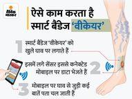घाव में मौजूद बैक्टीरिया का प्रकार, नमी और सूजन की वजह भी मोबाइल पर 15 मिनट में बताएगा स्मार्ट बैंडेज लाइफ & साइंस,Happy Life - Money Bhaskar