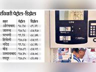 नांदेडात पेट्रोल शतकाच्या 2 पैसे मागे; प्रतिलिटरला 99.98 रुपयांचा दर, परभणीत 'पॉवर' पेट्रोल 101 पार|औरंगाबाद,Aurangabad - Divya Marathi