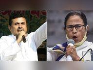 नंदीग्राममध्ये ममता-शुभेंदू यांच्यात चुरस; शुभेंदू म्हणाले, नंदीग्राममध्ये कमळ फुलवण्याची जबाबदारी माझी देश,National - Divya Marathi