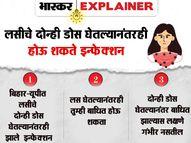 कोरोना लसीचे दोन्ही डोस घेतल्यानंतरही तुम्ही बाधित होण्याची शक्यता; जाणून घ्या तज्ज्ञ काय म्हणतात ओरिजनल,DvM Originals - Divya Marathi
