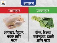 जाणून घ्या रक्तातील ऑक्सिजन वाढवण्यासाठी काय खावे; कोणती प्रथिने शरीराच्या सर्व अवयवांना ऑक्सिजन पोहोचवतात?|ओरिजनल,DvM Originals - Divya Marathi