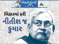 સતત 2 ચૂંટણી હાર્યા તો રાજકારણ છોડવા માગતા હતા નીતીશ; અટલજીના કહેવા પર પહેલીવાર મુખ્યમંત્રી બન્યા|બિહાર ઇલેક્શન,Bihar Election - Gujarati News