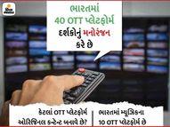 નેટફ્લિક્સ તથા હોટસ્ટાર સહિત 40 OTT પ્લેટફોર્મ દર્શકોનું મનોરંજન કરે છે, US પછી ભારતમાં દુનિયાનું સૌથી મોટું OTT માર્કેટ હશે|ટીવી,TV - Gujarati News