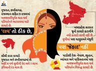 લવ-જેહાદ પર ચર્ચાઃ દેશનાં 9 રાજ્યમાં બળજબરીપૂર્વક થતા ધર્મ પરિવર્તનને રોકવાનો કાયદો; પાકમાં એવું કરવા પર આજીવન કેદ એક્સપ્લેનર,Explainer - Gujarati News