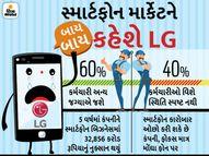 સ્માર્ટફોન બિઝનેસથી બહાર થઈ શકે છે LG, કંપની 60% કર્મચારીઓને પોતાના અન્ય બિઝનેસમાં શિફ્ટ કરશે|ગેજેટ,Gadgets - Divya Bhaskar