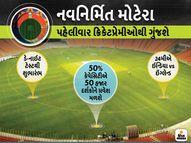 ઇંગ્લેન્ડ સામે મોટેરા ખાતેની બંને ટેસ્ટમાં 50% પ્રેક્ષકોને છૂટ મળે એવી પ્રબળ સંભાવના, મેચની ટિકિટનું વેચાણ ફેબ્રુઆરીના પહેલા અઠવાડિયામાં શરૂ થશે|ક્રિકેટ,Cricket - Divya Bhaskar