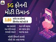 ભારતમાં 5G સર્વિસ લોન્ચ ન થઈ હોવા છતાં આ વર્ષે દેશમાં 3.80 કરોડ 5G સ્માર્ટફોનનું વેચાણ થઈ શકે છે|ગેજેટ,Gadgets - Divya Bhaskar