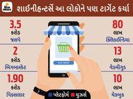 ક્રિપ્ટો એક્સચેન્જ અને વોલેટ BuyUcoinના ડેટા લીક, 3.25 લાખ ભારતીય યુઝર્સનો ડેટા ડાર્ક વેબ પર|ગેજેટ,Gadgets - Divya Bhaskar