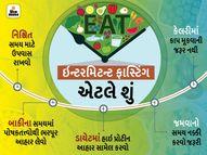 દર મહિને 2થી 3 કિલો વજન ઘટાડવું હોય તો ઇન્ટરમિટન્ટ ફાસ્ટિંગ ટ્રાય કરો, વજન ઘટવાની સાથોસાથ મેટાબોલિઝમ પણ સુધરશે|હેલ્થ,Health - Divya Bhaskar