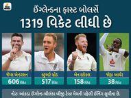 ઈંગ્લેન્ડને ફાસ્ટ બોલર્સ પર વિશ્વાસ, આ સ્ટ્રેટજીથી 16 વર્ષ પહેલા ઓસ્ટ્રેલિયા અને 20 વર્ષ પહેલા દ.આફ્રિકા આપણને હરાવી ચૂક્યું છે|ક્રિકેટ,Cricket - Divya Bhaskar