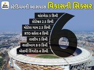 વિશ્વના સૌથી મોટા ક્રિકેટ સ્ટેડિયમને કારણે મોટેરા, કોટેશ્વર, ચાંદખેડા સહિતના આસપાસના વિસ્તારોમાં પ્રોપર્ટી માર્કેટનો 'રનરેટ' વધ્યો બિઝનેસ,Business - Divya Bhaskar
