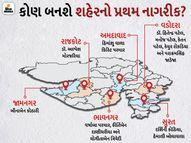ભાજપમાં હવે 6 મહાનગરપાલિકાના મેયર નક્કી કરવા પાર્લમેન્ટરી બોર્ડની બેઠક મળશે; પેનલ બનાવી એનું લિસ્ટ હાઇકમાન્ડને મોકલાશે, 3 શહેરમાં મહિલા મેયર બનશે|પાલિકા-પંચાયત ચૂંટણી,Municipal Election - Divya Bhaskar