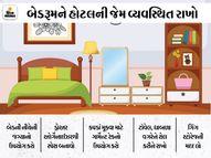 બેડરૂમમાં મલ્ટીપર્પઝ ફર્નિચરનો ઉપયોગ કરો, તિજોરીમાં ડ્રોઅર ઓર્ગેનાઇઝર રાખો, જેથી બેડરૂમ ડિક્લટર્ડ રહે|હોમ ટિપ્સ,Home Tips - Divya Bhaskar