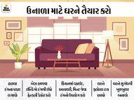 ગરમીઓમાં ન માત્ર શરીરને, પરંતુ આંખોને પણ ઠંડક આપવી જરૂરી, નાની વસ્તુઓથી ઘરમાં લગાવો ઠંડક અને કન્ફર્ટિંગ ફેરફાર|હોમ ટિપ્સ,Home Tips - Divya Bhaskar