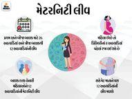 માત્ર વર્કિંગ ગર્ભવતી મહિલાઓ જ નહિ, સરોગેટ મધર અને બાળકો અડોપ્ટ કરનારી મા પણ મેટરનિટી લીવ લઈ શકે છે|લૉ,Law - Divya Bhaskar