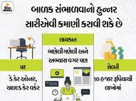 પોતાના જ નહીં, બીજાનાં બાળકોને પણ સંભાળી થાય છે લાખોની કમાણી જોબ્સ એટ હોમ,Jobs at Home - Divya Bhaskar