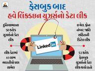 ફેસબુક બાદ હવે Linkedinનો ડેટા લીક, 50 કરોડ યુઝર્સની ડિટેલ ડાર્ક વેબ પર લીક થઈ|ગેજેટ,Gadgets - Divya Bhaskar
