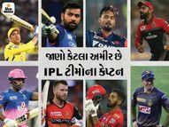 તમારા મનપસંદ ક્રિકેટરો બ્રાન્ડ્સની જાહેરાતો દ્વારા કરોડોની કમાણી કરે છે, જાણો કોની પાસે કેટલી સંપત્તિ|IPL 2021,IPL 2021 - Divya Bhaskar