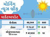 ગુજરાતમાં કોરોનાનો કહેર જારી, ઓલ ટાઈમ હાઈ 6690 નવા કેસ નોંધાયા, આજથી એશિયાનું સૌથી મોટું માર્કેટયાર્ડ ઊંઝા APMC 8 દિવસ માટે બંધ અમદાવાદ,Ahmedabad - Divya Bhaskar