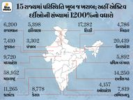 છેલ્લા 24 કલાકમાં 1.99 લાખથી વધુ નવા કેસ નોંધાયા, જે પ્રથમ પીક કરતાં બે ગણાથી પણ વધુ; એક્ટિવ કેસ આજે 15 લાખને પાર થઈ જશે ઈન્ડિયા,National - Divya Bhaskar