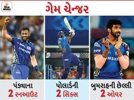 કોઈપણ પરિસ્થિતિમાંથી મેચ જીતી બતાવે તે મુંબઈ ઇન્ડિયન્સ, SRH સામેની ગેમમાં સાબિત થયું કે- રોહિતની ટીમ ટ્રેન્ડ ફોલો નહીં- 'સેટ કરે છે'|સ્પોર્ટ્સ,Sports - Divya Bhaskar