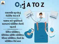 કોરોના સંક્રમિત ગંભીર દર્દીઓ માટે જીવન ટકાવનાર મેડિકલ ઓક્સિજન વિશે એવી તમામ માહિતી કે જે તમારે જાણવી જરૂરી છે|ઓરિજિનલ,DvB Original - Divya Bhaskar